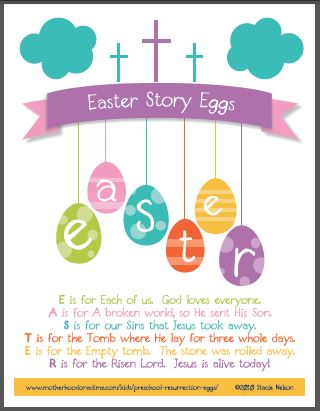 Easter Story Eggs - Resurrection Eggs Printable